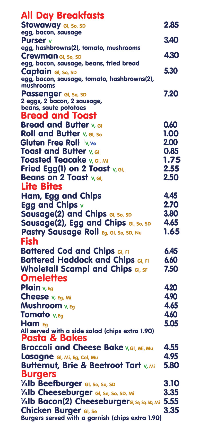 Allergens information Menu 2020 Breakfasts